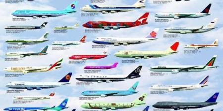 رغم التفاؤل طريق طويل أمام شركات الطيران العالمية للتعافي